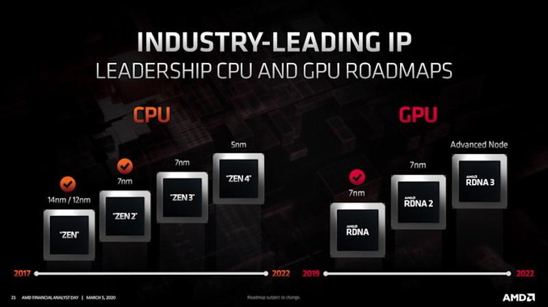 AMD公布Q2财报 PS5/XSX所用7nm芯片开始生产发货