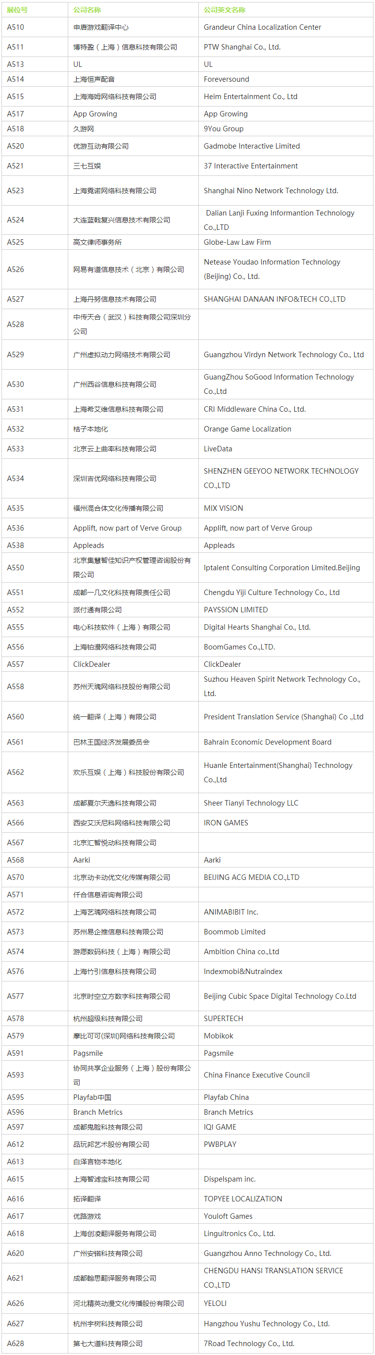 2020 ChinaJoy BTOB展商名单正式公布