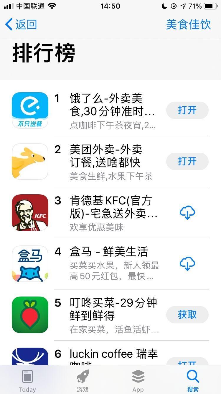 美团取消支付宝支付后 饿了么成App Store美食佳饮排行榜第一