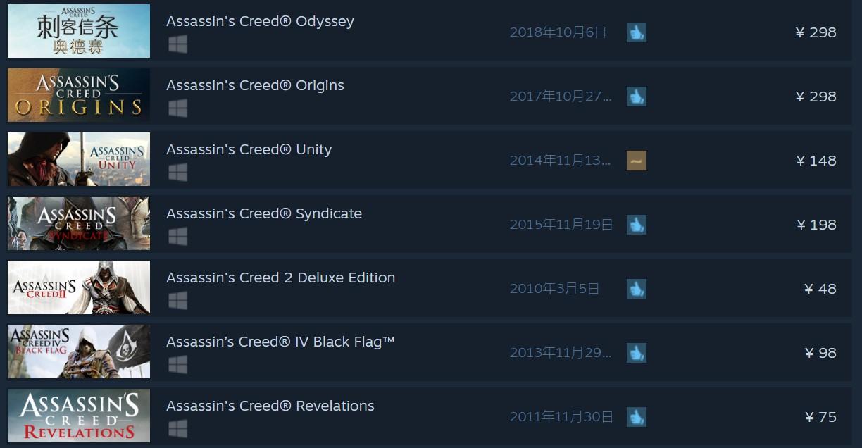 Steam《刺客信条》系列和《荣耀战魂》涨价 《奥德赛》涨至298元