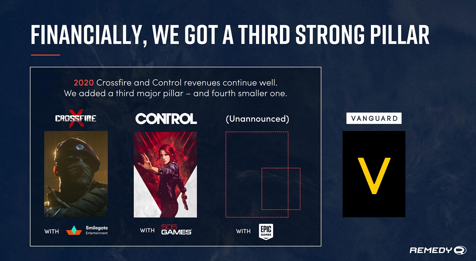 Remedy公布多人游戏《Vanguard》和未公布两个游戏的细节