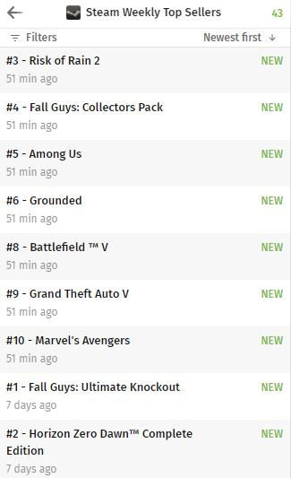 Steam周销量榜更新《糖豆人:终极淘汰赛》卫冕冠军