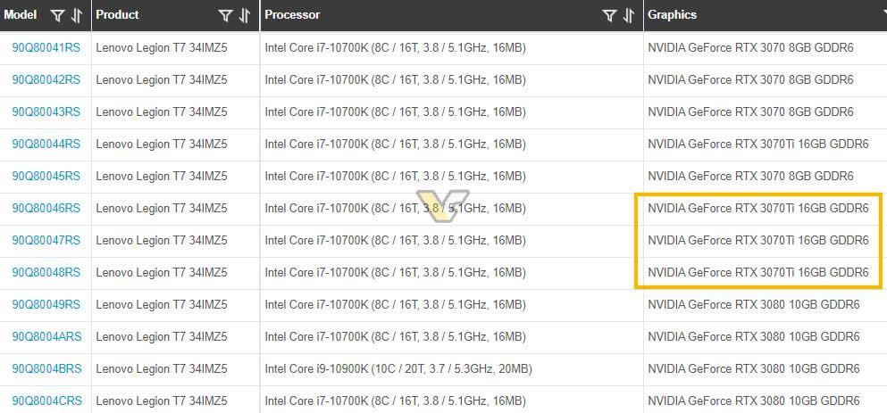 RTX 3070Ti疑似曝光:16GB显存 GDDR6