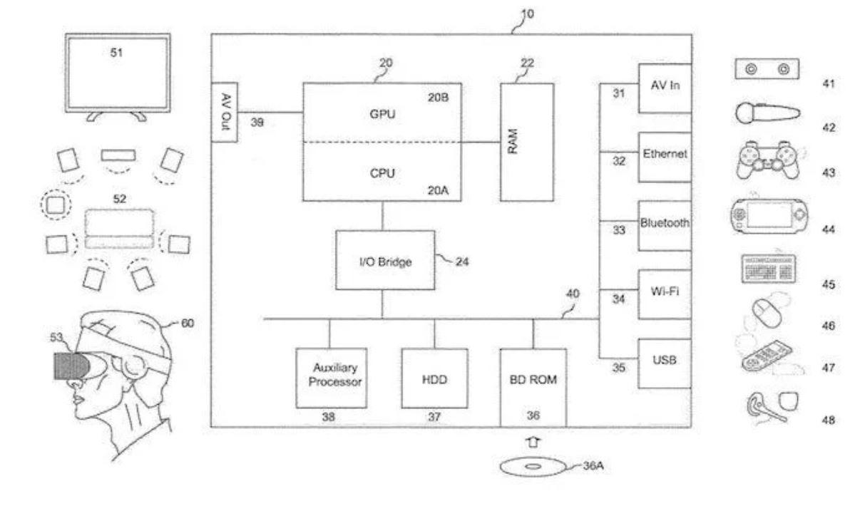 根据最近发布的专利 PS5可能兼容PSP和PSV