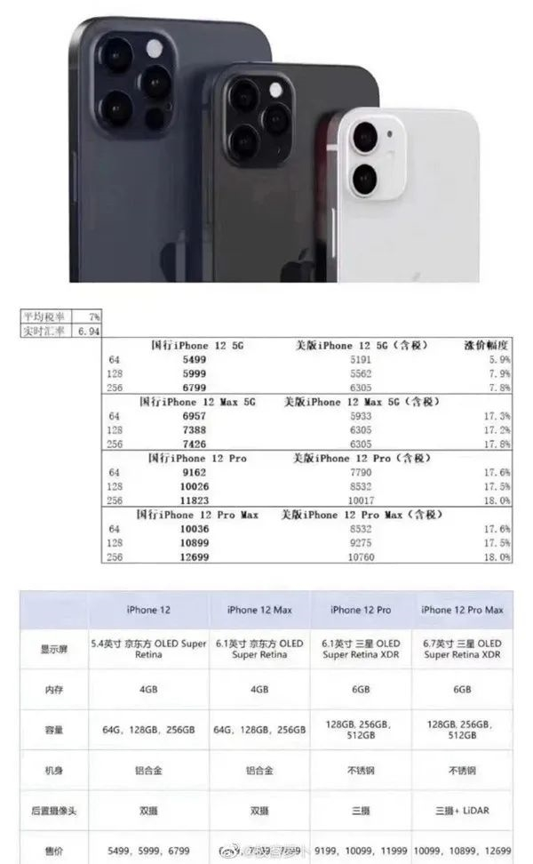iPhone12系列国行版售价曝光:全员5G 5499元起