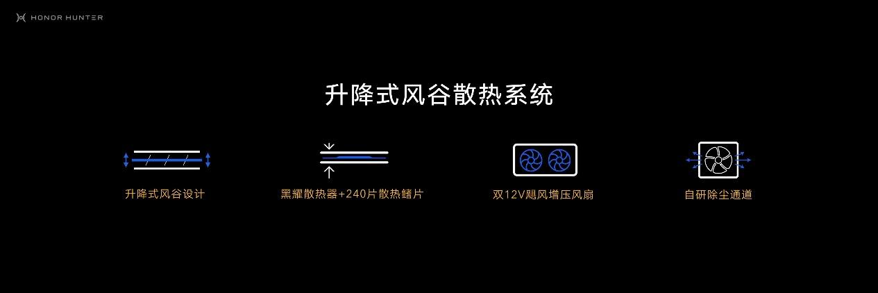 锐薄绝杀,满血出击 荣耀首款游戏本27日零点首销!