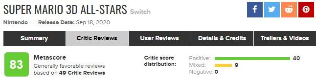 《超级马力欧3D收藏辑》好评如潮 M站均分83