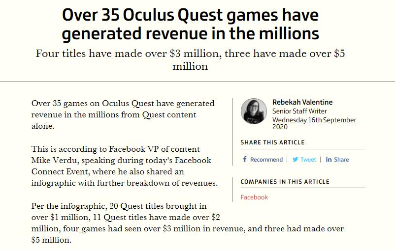 Oculus Quest平台超35款游戏收入破百万美元