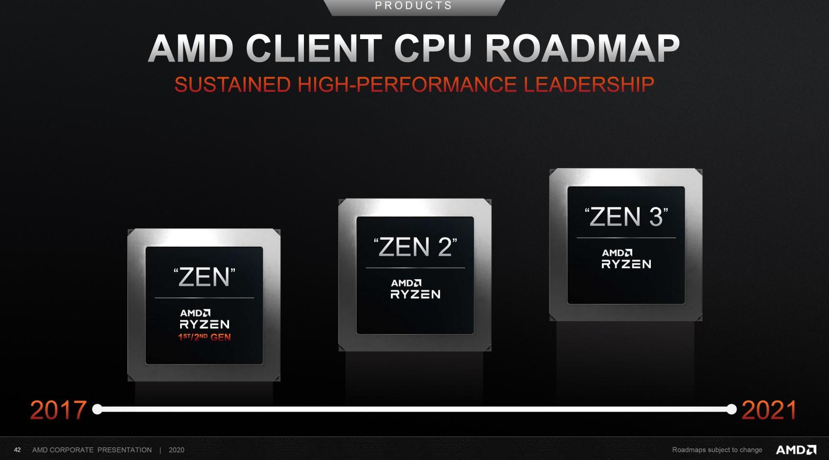 AMD自称空前强大的Zen3下月降临 锐龙9 5900X曝光