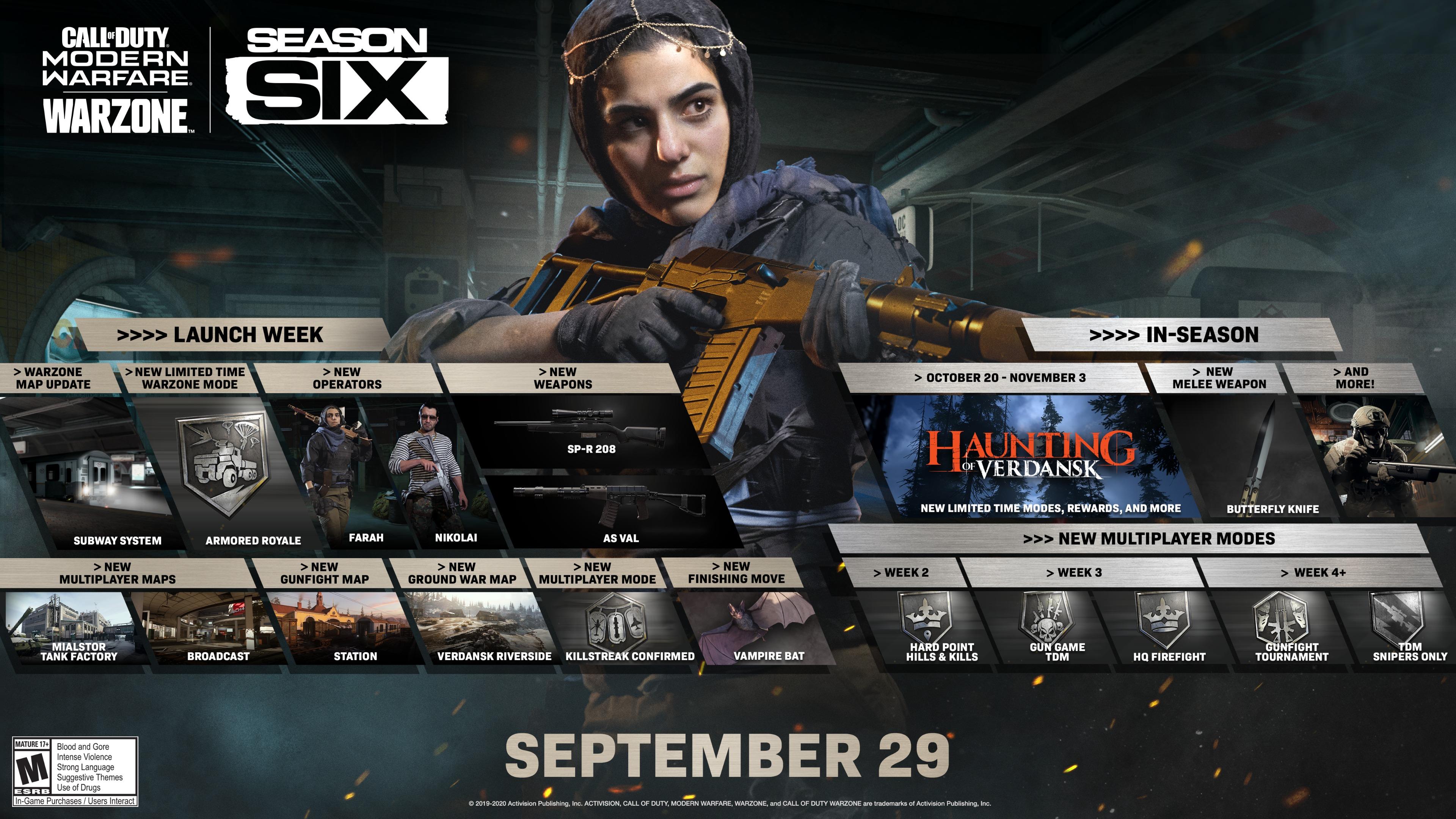 《使命召唤:现代战争》第六赛季将启 季中活动10月到来