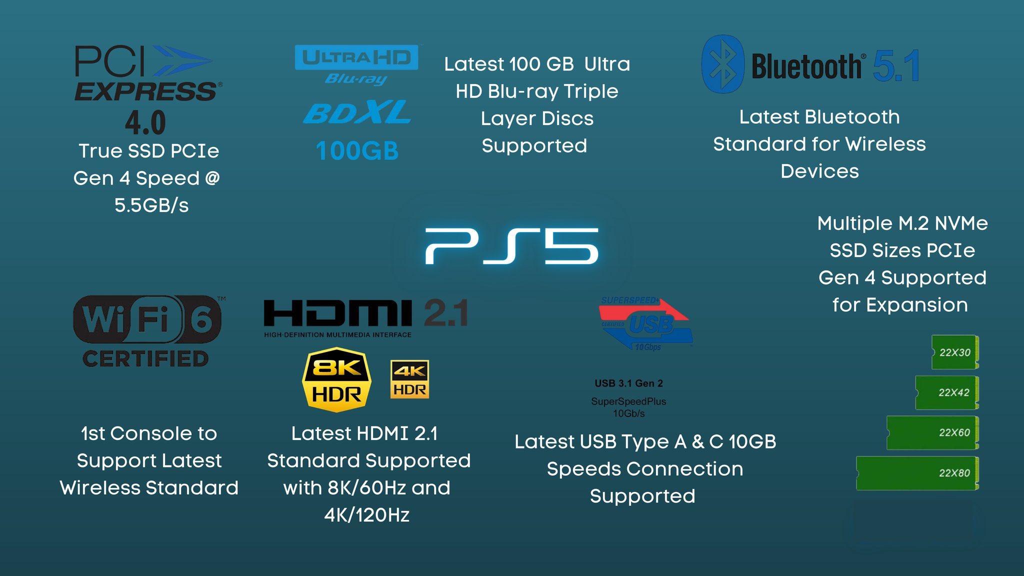 PS5和XSX对比 这些小细节可能被你忽略了