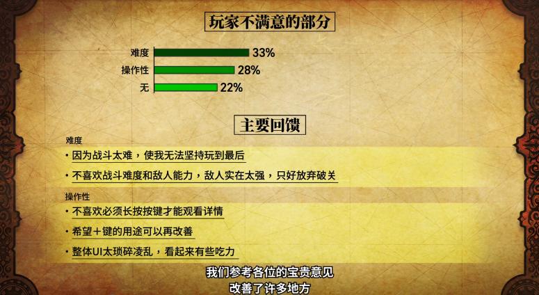 《勇气默示录2》体验版中文回应:根据玩家意见改善了不少地方