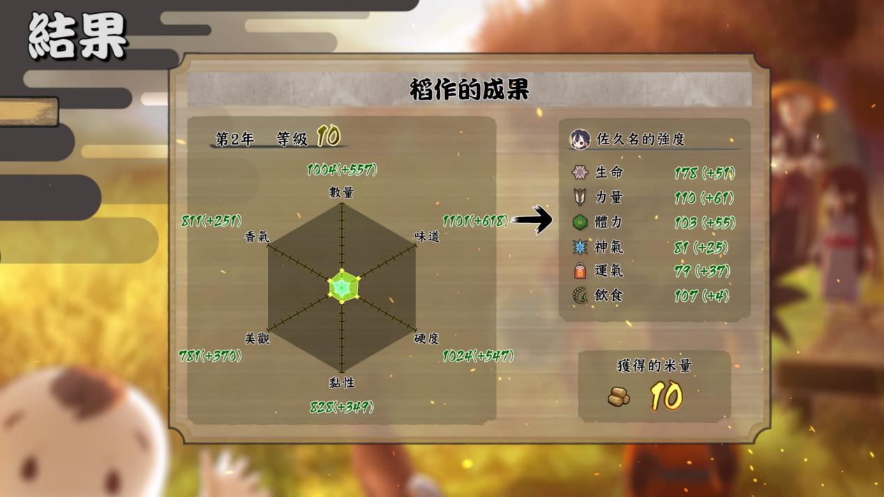 """《天穗之咲稻姬》评测:最硬核的""""种稻模拟器"""""""