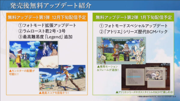 《莱莎2》序幕预告、免费更新内容、联动细节公开