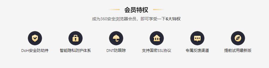 曾宣称永久免费的360浏览器推出了VIP会员功能