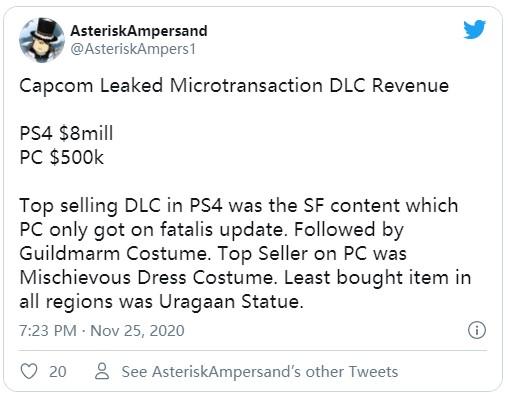 《怪物猎人:世界》销量分布:除日本地区外PC销量超过PS4