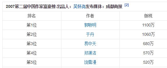 拥有10家公司的郭敬明,终于被尔冬升撕哭了