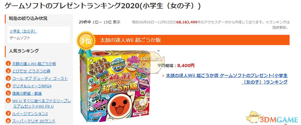 日媒发布小学女生游戏礼物排行榜 COD第3信长野望第5引热议