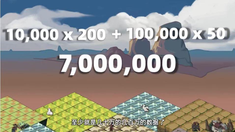 《太吾绘卷》幕后开发揭秘 讲述未来游戏性能变化