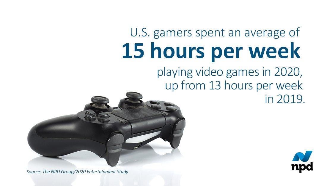 美国玩家2020年游戏时刻变长 高龄段玩家数添加