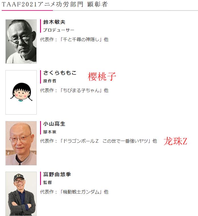 《东京动画节2021》动画成就大奖公开 高达之父等8人获奖