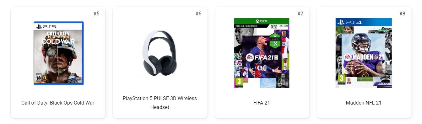 谷歌年度最佳礼物:送科技宅首选3080 游戏宅首选PS5