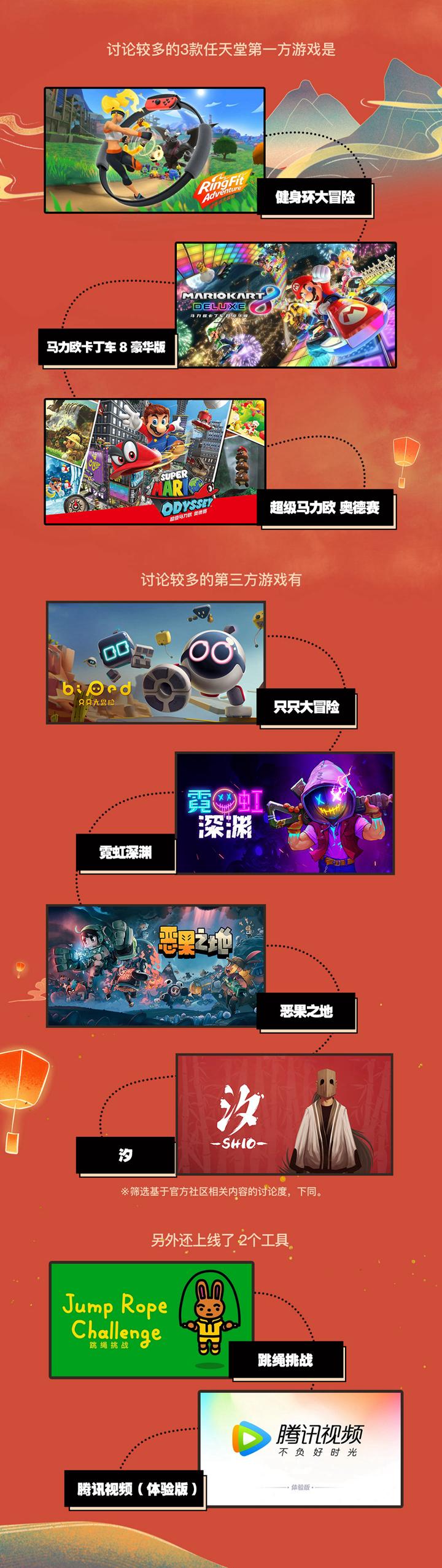 腾讯展示引进Switch一周年成果 共上线12款游戏
