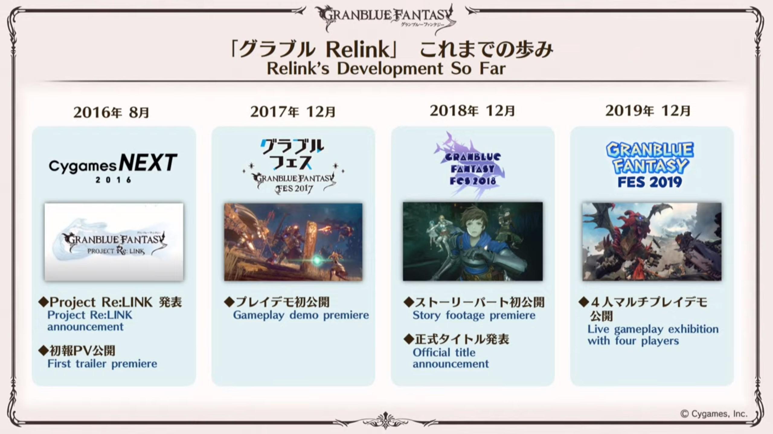 《碧蓝幻想:Relink》实机演示 2022年登陆PS4/PS5