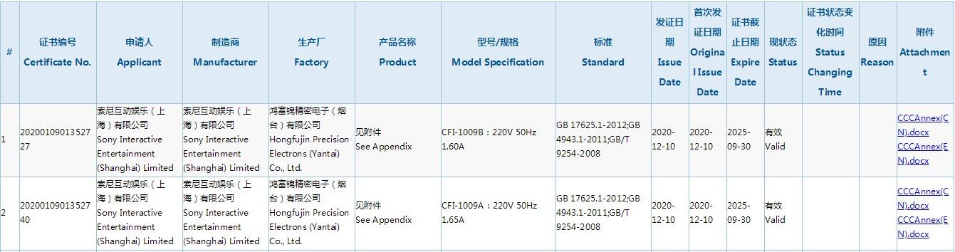 添田武人透露国行PS5进展:还在积极准备