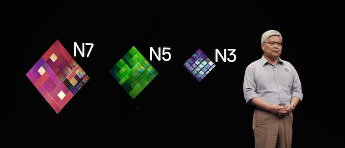 台积电宣布2023年投产3nm Plus工艺:苹果首发