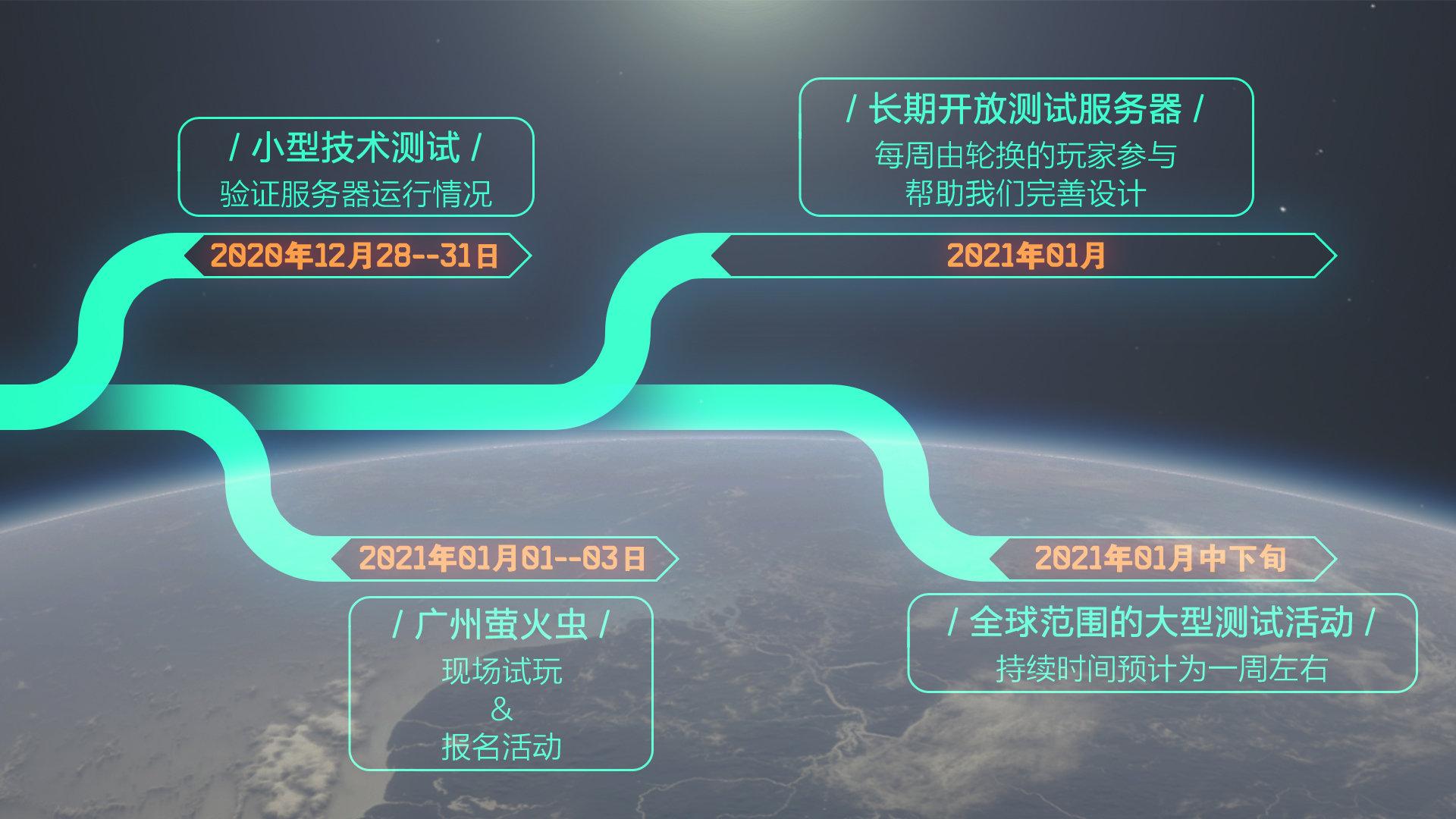 国产FPS《边境》预计明年上半年发售 1月中下旬封测