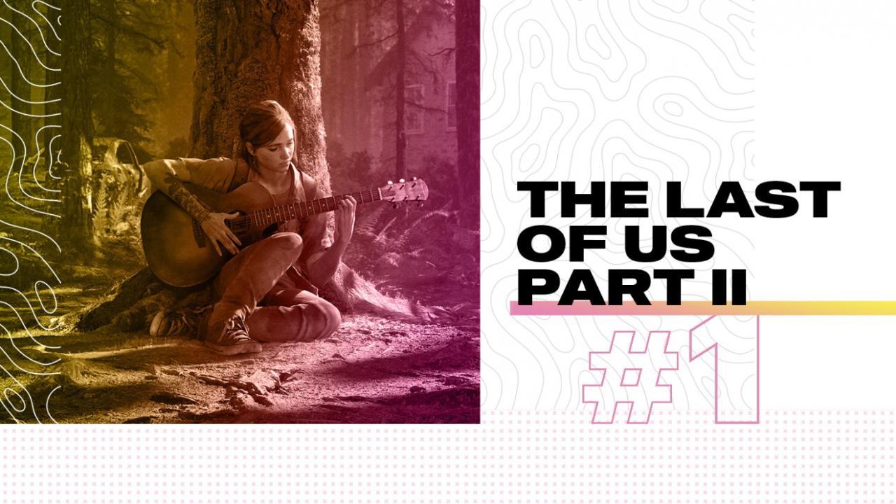 GameInformer评2020年十大游戏:《最后的生还者2》第一
