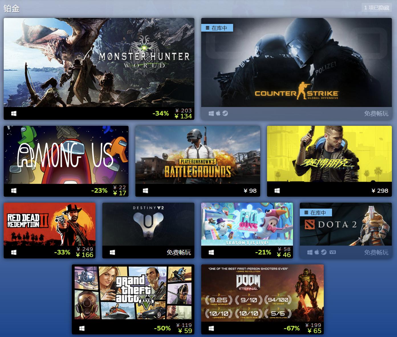 Steam 2020最畅销游戏公布 《赛博朋克2077》上榜