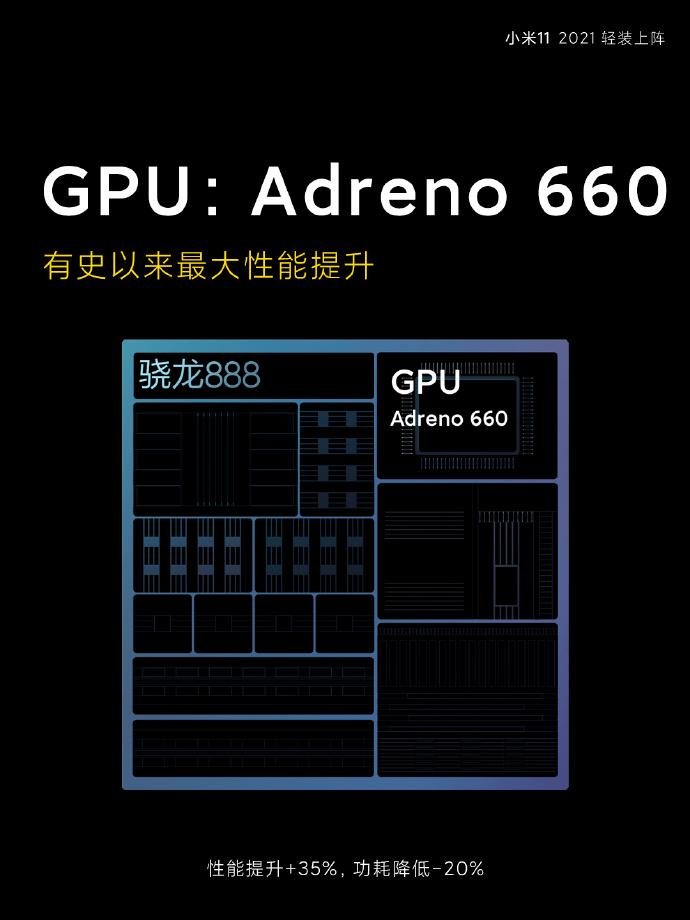 小米11正式发布:首发骁龙888 3999元起