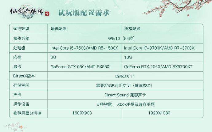 《仙剑奇侠传七》试玩版1月6日开启预约 推荐配置RTX 2060