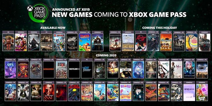微软将继续把最终幻想系列游戏带入XGP游戏库