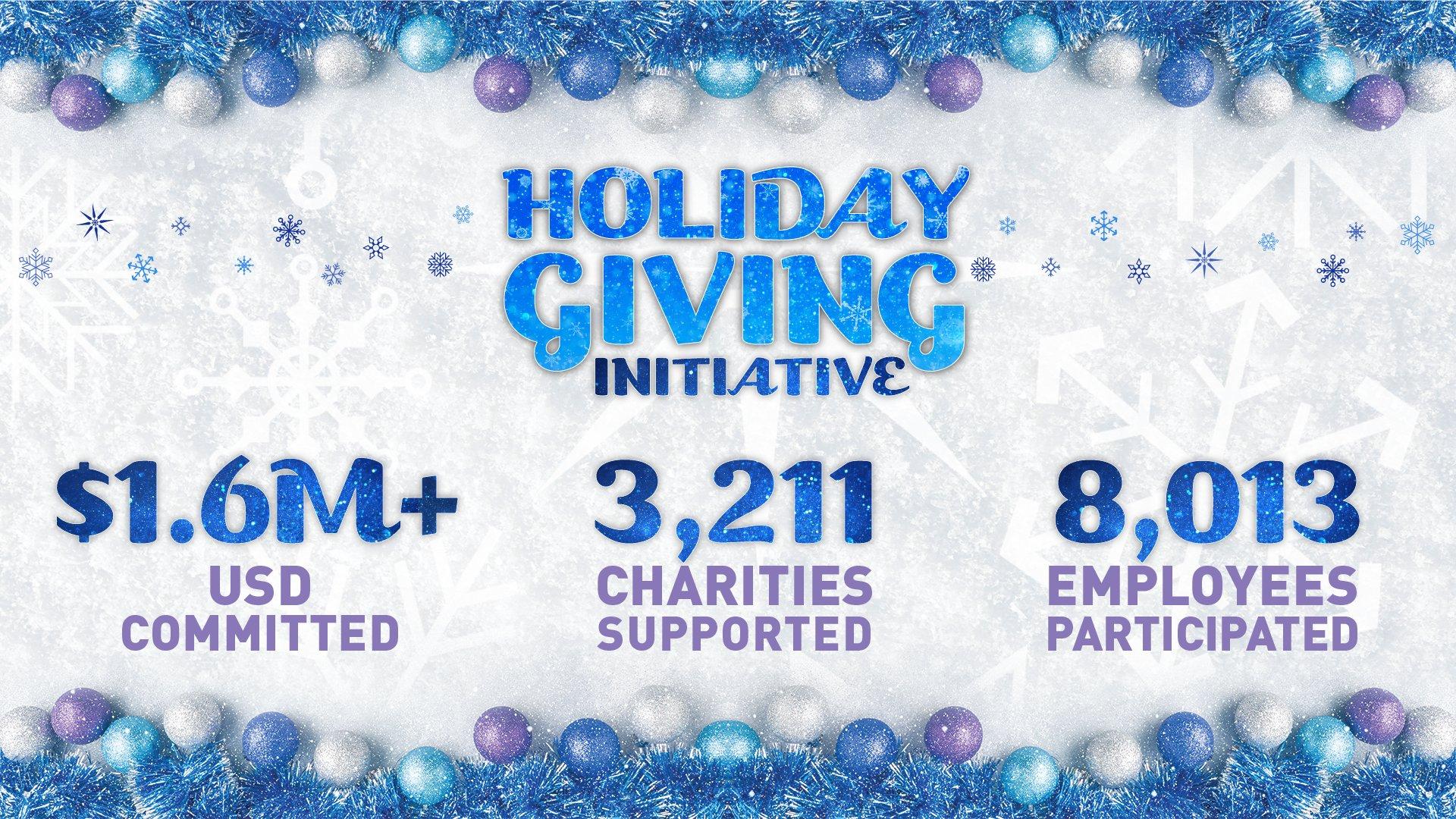 动视暴雪慈善活动捐款超160万美元 8千余员工参与