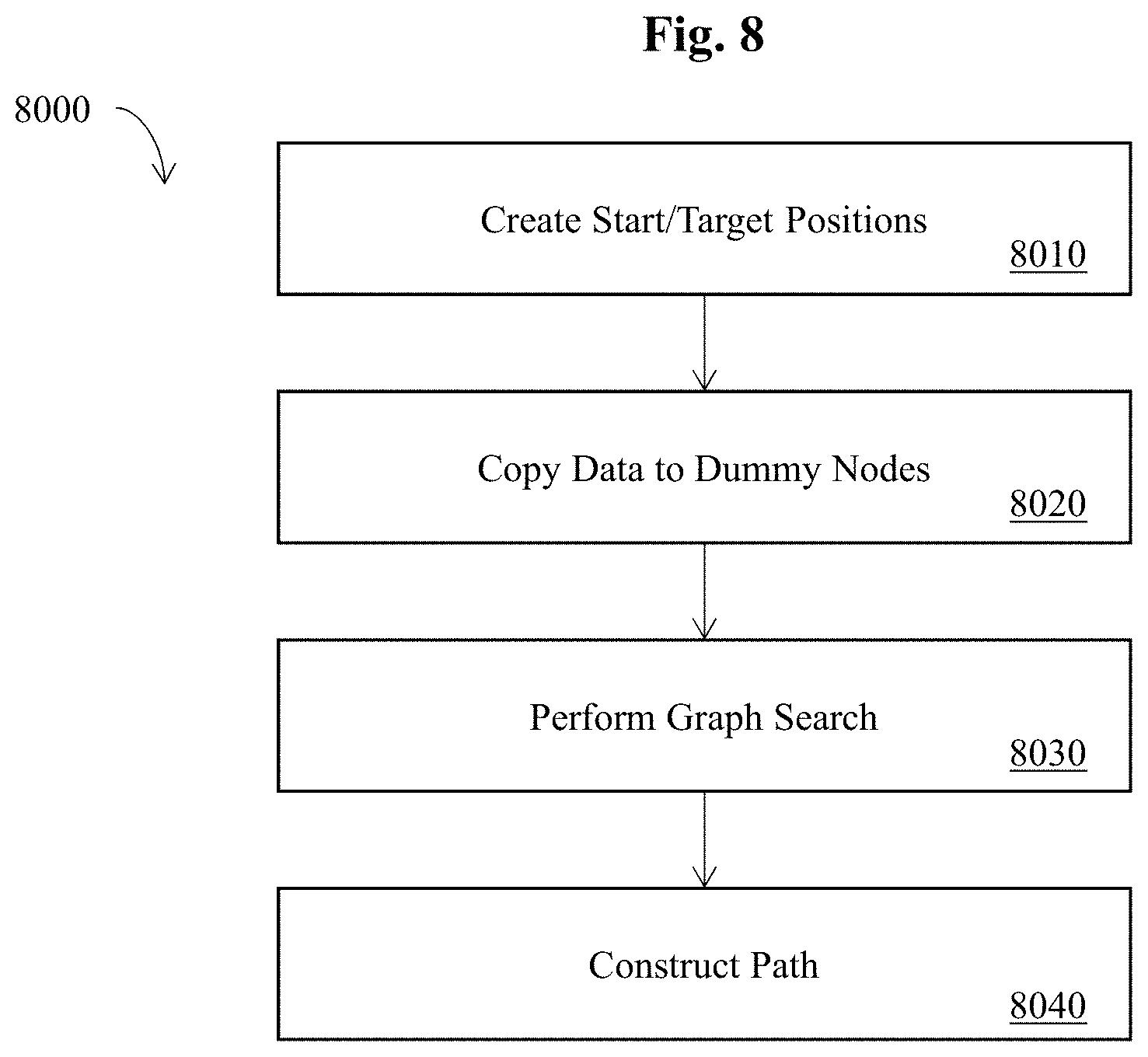 Take Two新专利 或为《GTAOL》及《GTA6》准备