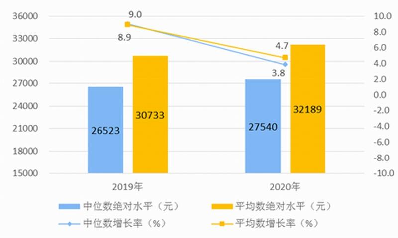 厦门gdp万亿元_重磅 中国首迎10万亿GDP省份,经济总量接近100万亿元,人均GDP突破1万美元(2)