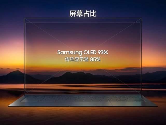 三星OLED屏下摄像头新技术:屏占比93% 厚度仅1mm