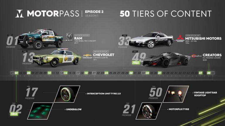 《飙酷车神2》第1季第2章推出 带来全新游戏模式和载具