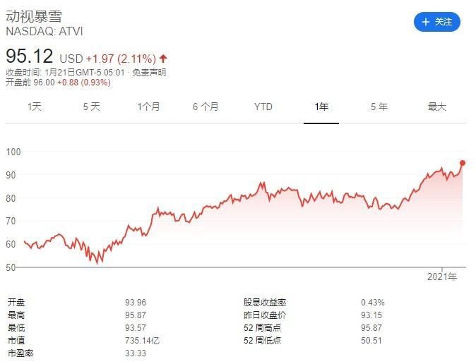 3DM速报:V社因锁区遭罚款百万欧,《给她爱5》标准版下架Steam