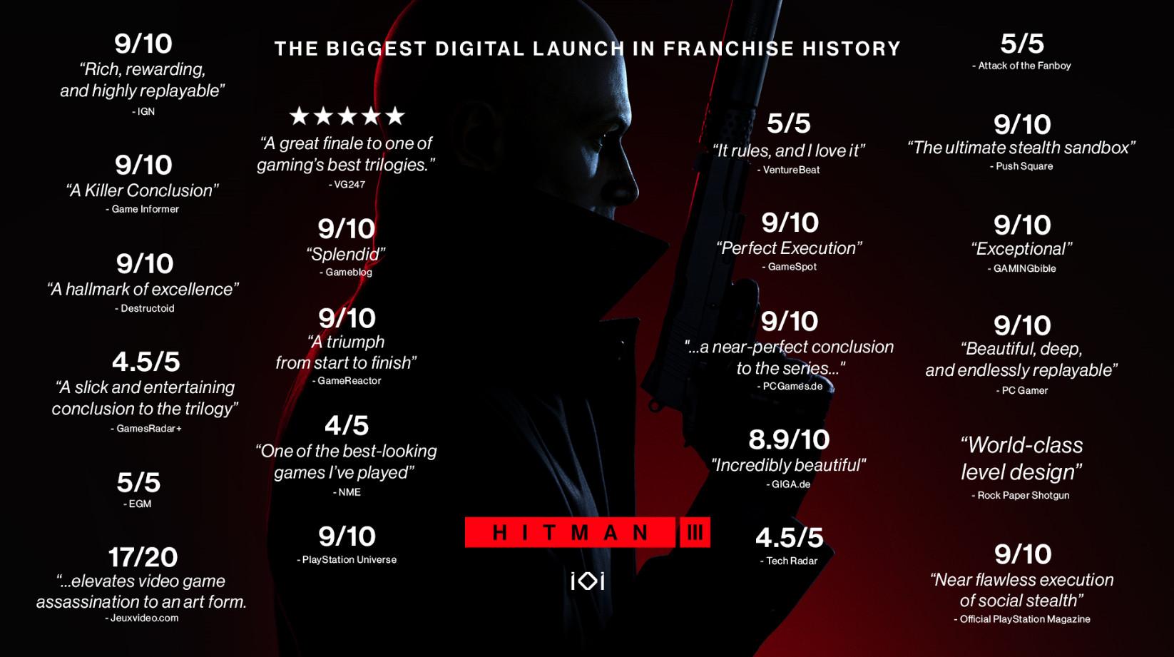 《杀手3》大获成功 数字版销量打破系列首发记录