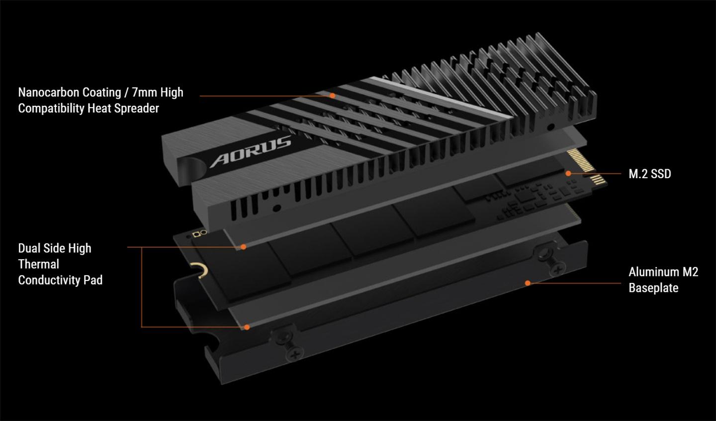 技嘉发布固态硬盘新品:连续读取速度7GB/s