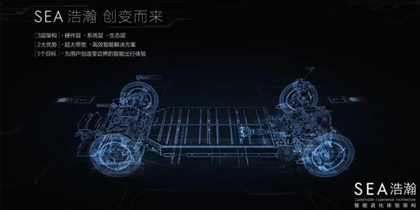 百度造车进展:正联合吉利组建智能汽车公司 各方面进展顺利