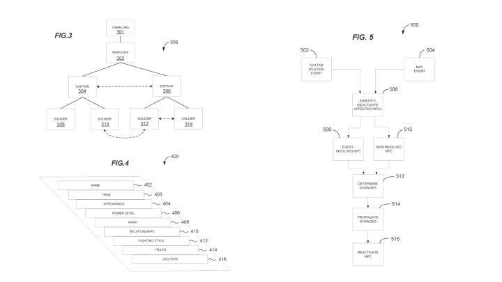 华纳成功获得复仇系统专利 2035年前其他厂商别想用