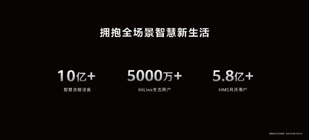 华为2020年活下来了 手机和可穿戴设备份额中国第一