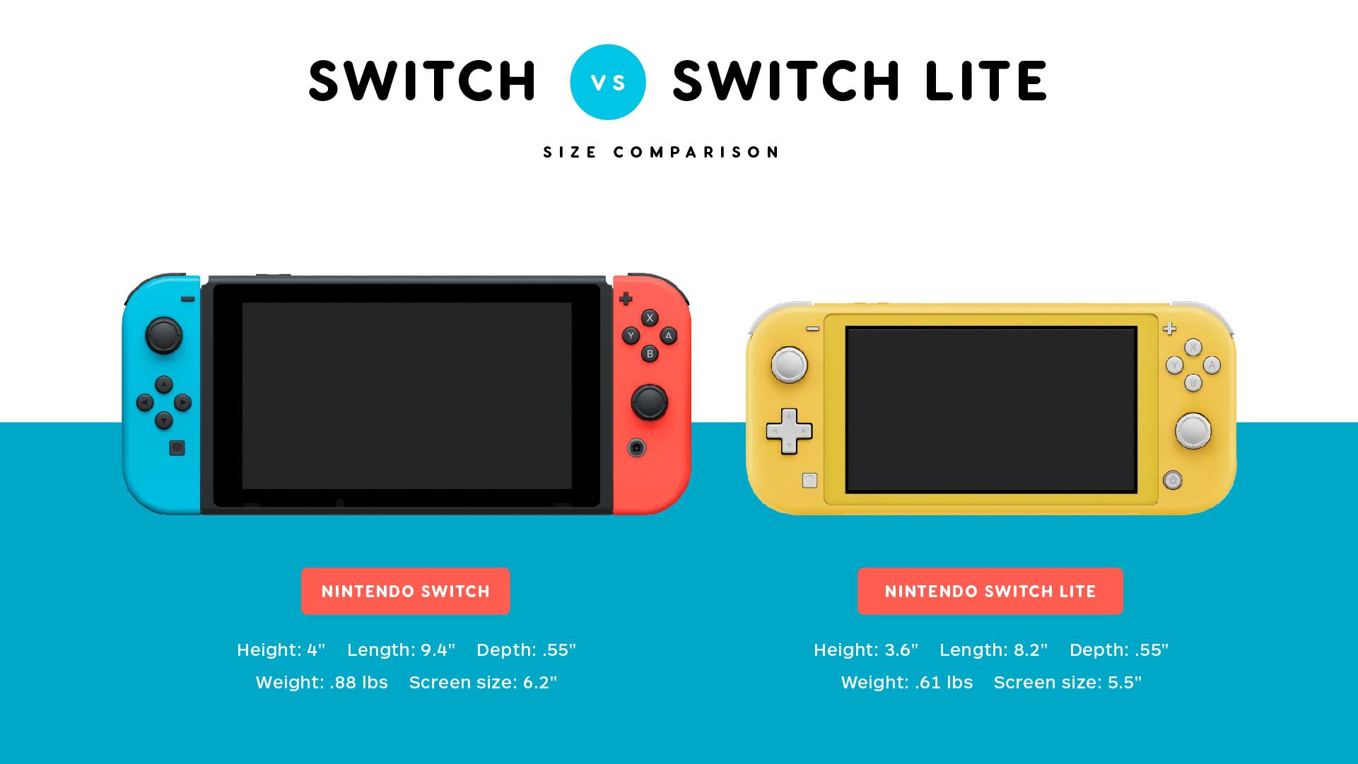 彭博社:升级版Switch将提供4K分辨率 圣诞前推出