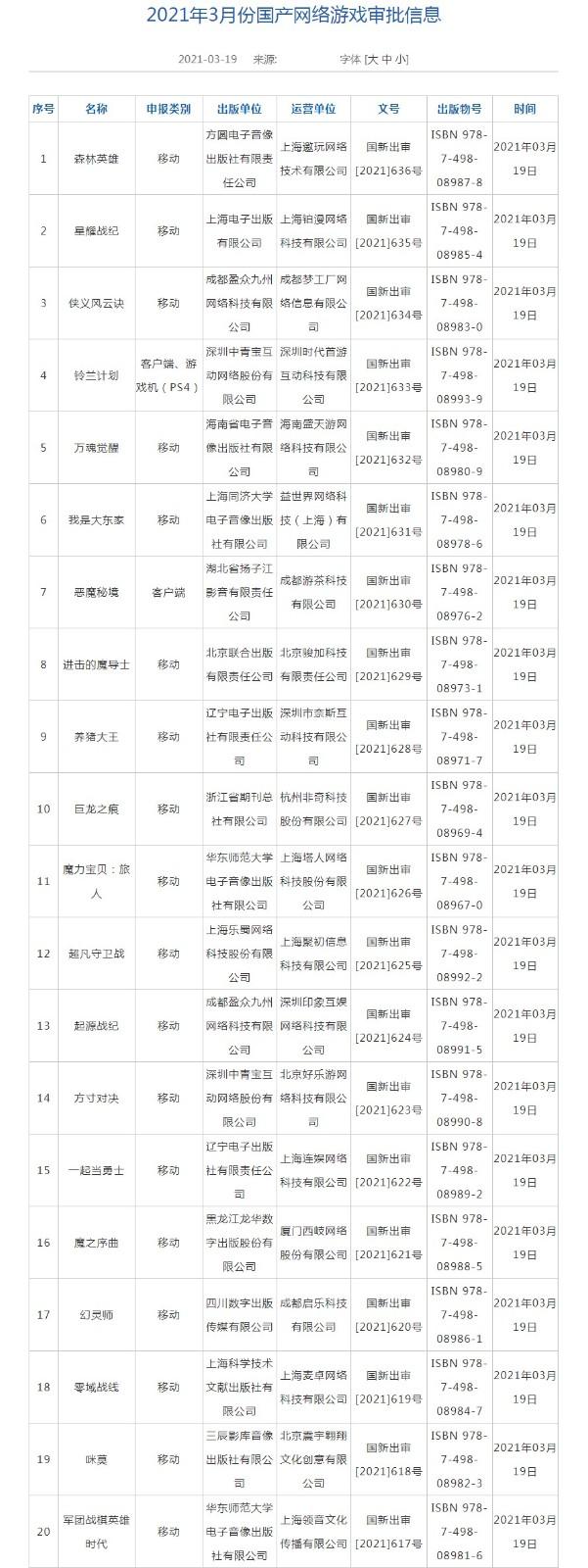 2021年3月份第二批版号出炉 《铃兰计划》过审