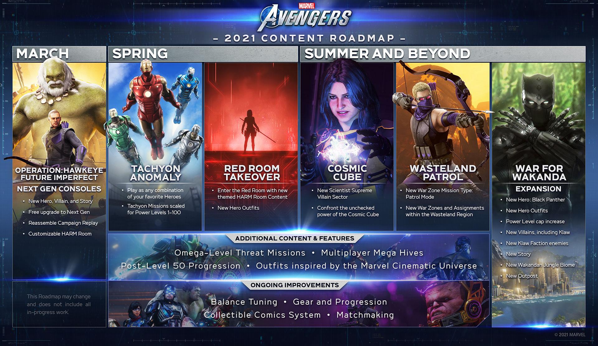 蜘蛛侠在今年夏季之前不会加入《漫威复仇者联盟》